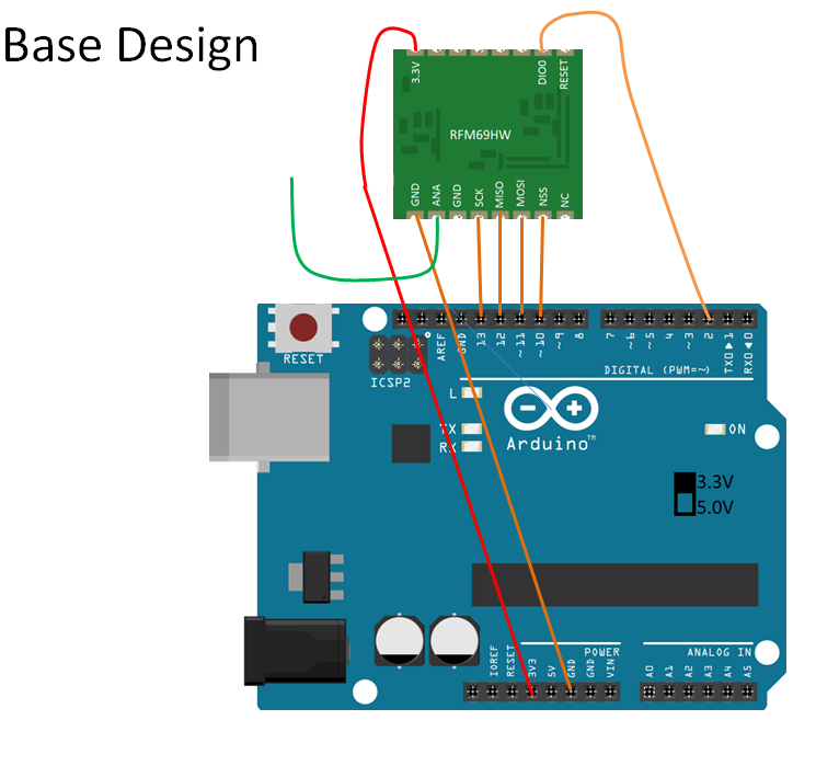 Uber Home Automation w or Arduino & Pi circuit