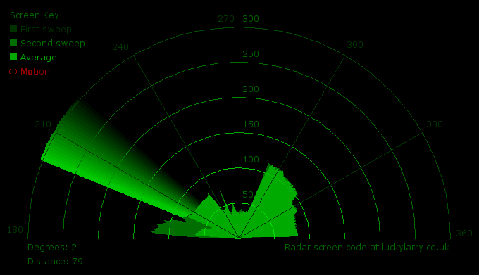 Arduino + Processing - Make a Radar Screen to Visualise Sensor Data from SRF-05 – Part 2