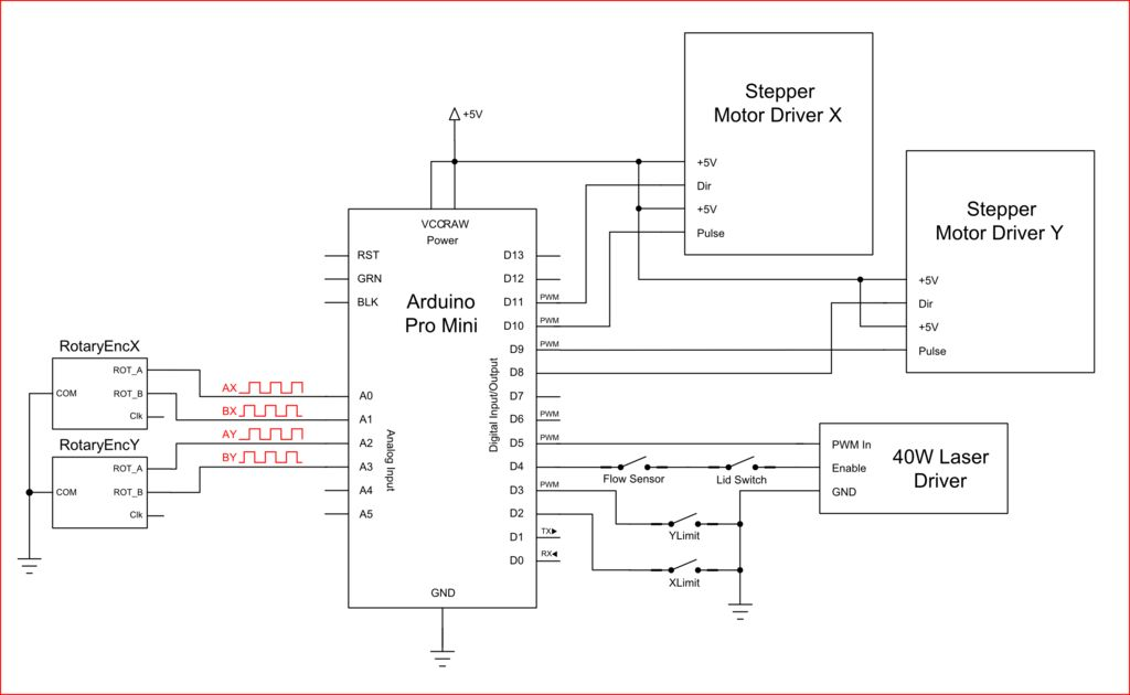 Arduino based Etch A Sketch Laser Cutter schematic