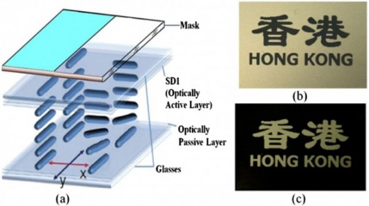 Energy-efficient 3D display maintains images without power
