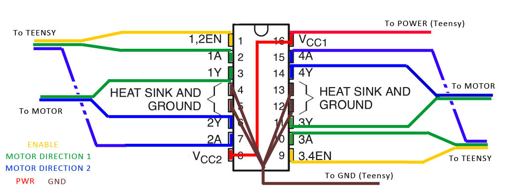 Hack the Nabaztag using Arduino circuit