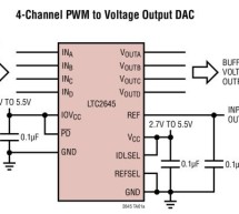 LTC2645 – Quad 12-/10-/8-Bit PWM to VOUT DACs with 10ppm/°C Reference