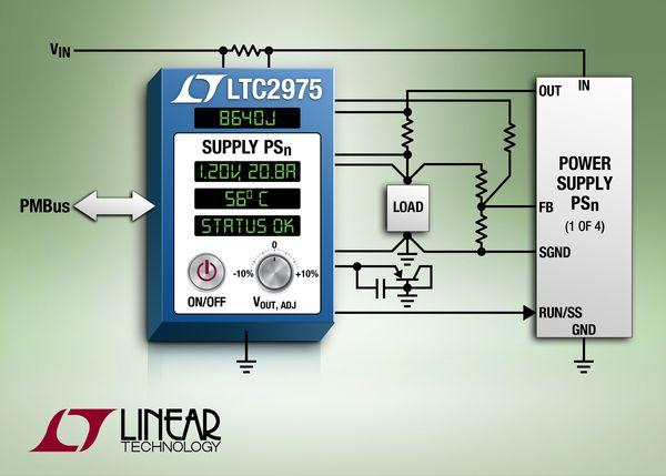 Monitor IC optimizes board energy consumption