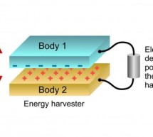 New technique for generating electricity from mechanical vibrations