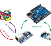 SDWebServer – enc28J60 and Arduino