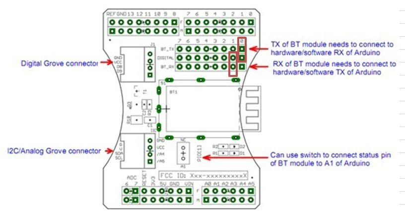 BOXZ circuit