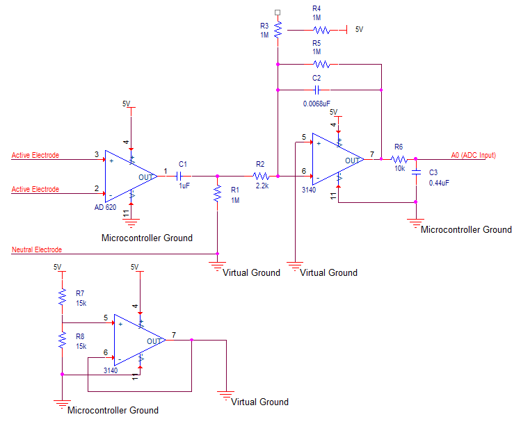 Brain-Computer Interface schematic