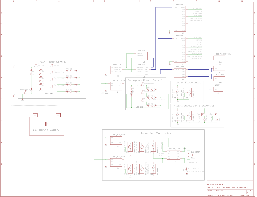 DIY Telepresence Documentation schematic