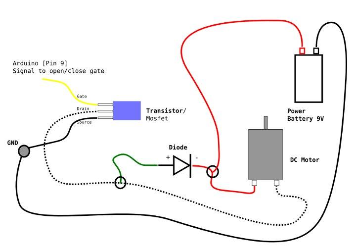 Fab Lab Barcelona SuperNode circuit