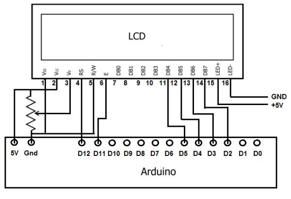 How to Display Text on an HD44780 LCD with an Arduino diagram
