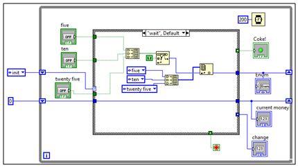 MMAE Graduate Robotics schematic