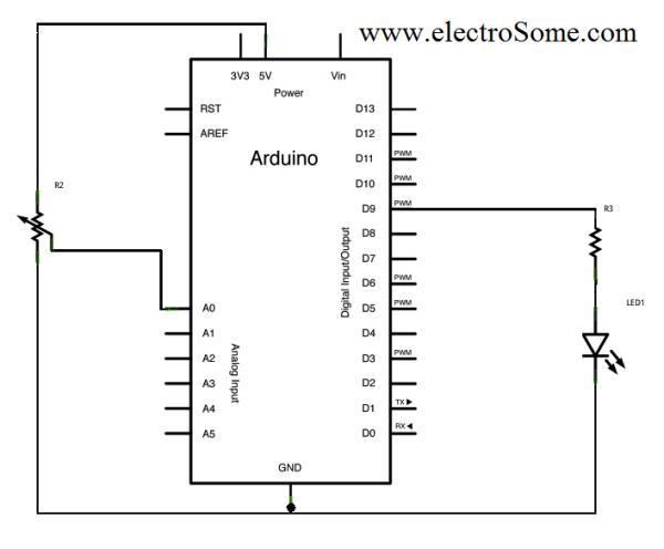 PWM using Arduino diagram