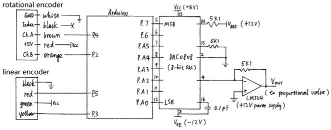 Pneumatic Inverted Pendulum schematic