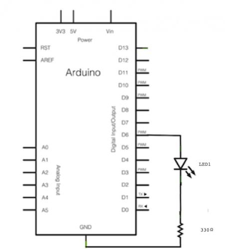 Temperature Sensor Diagram