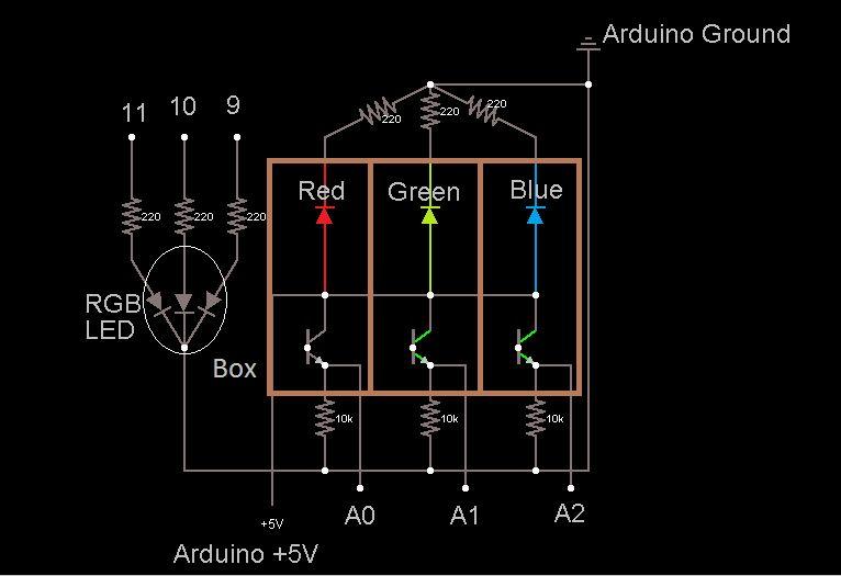 Arduino Color Sensor schematic