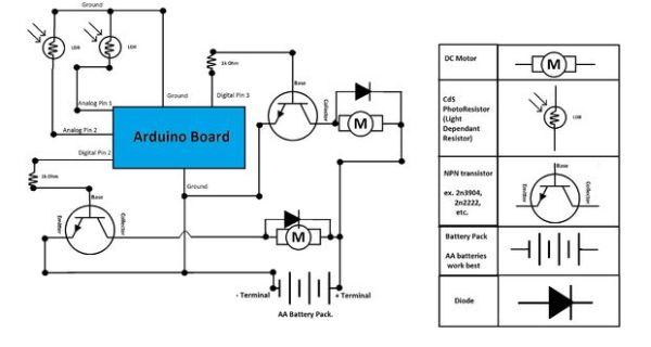 Basic Arduino Robot