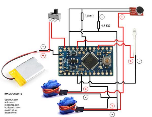 DIY autonomous robotic blimp