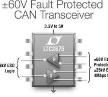LTC2875 – ±60V Fault Protected 3.3V or 5V 25kV ESD High Speed CAN Transceiver