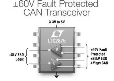 LTC2875 - ±60V Fault Protected 3.3V or 5V 25kV ESD High Speed CAN Transceiver