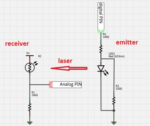 A laser barrier with Arduino