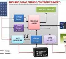 ARDUINO MPPT SOLAR CHARGE CONTROLLER ( Version-3.0)