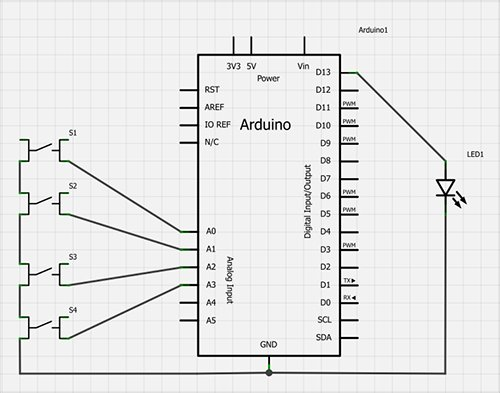 Arduino-enabled Patron Interaction Counting