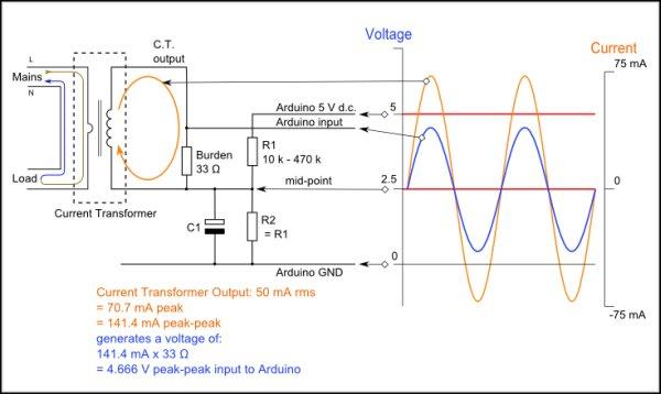 CT sensors - Interfacing with an Arduino