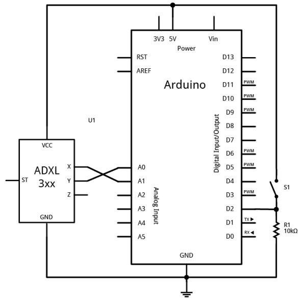 Serial Duplex using an Arduino