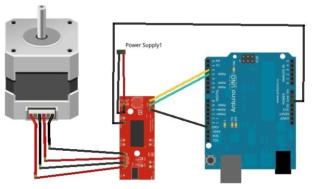 Stepper motor drive from arduino use for projects