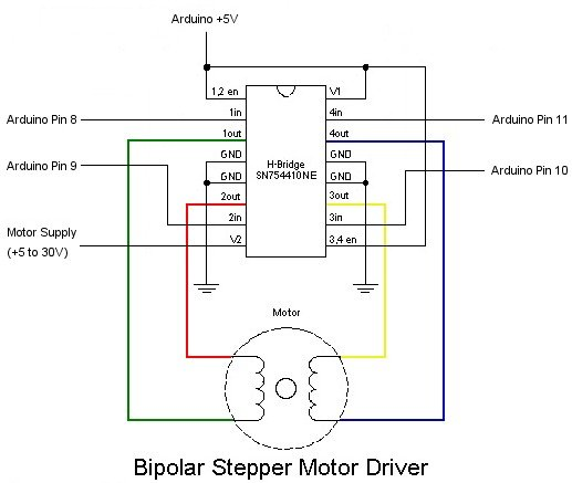 Stepper Motor drive from Arduino