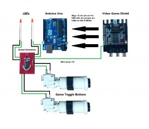Team 1 Final Project Report & Video Arduino Video Game System