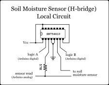The Soil Moisture Sensor