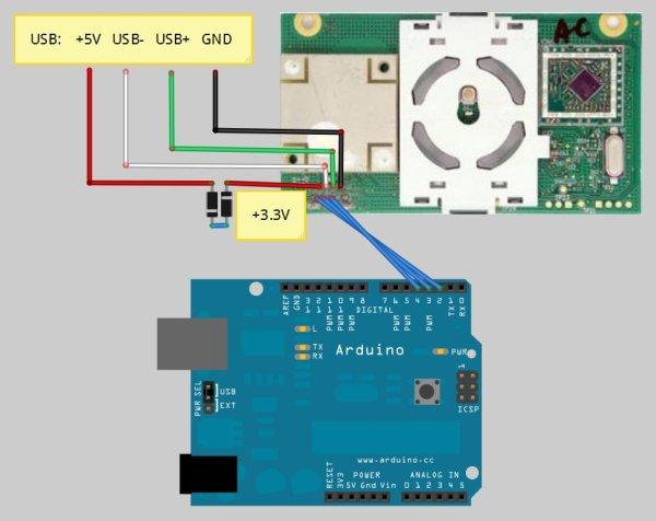 Xbox 360 RF module + Arduino