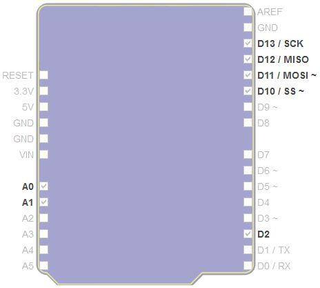 Ethernet Shield v4.0 pinout