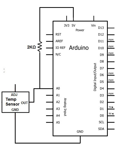 How to Build a LM335 Temperature Sensor Circuit