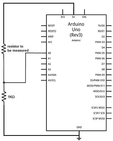 How to Build an Ohmmeter Using an Arduino Schemetic