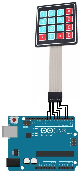 How to Connect and Read a Keypad with an Arduino