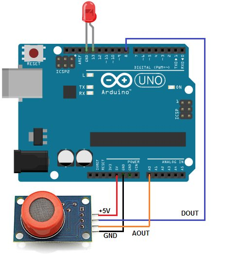 MQ-3 Alcohol Sensor Circuit Built with an Arduino