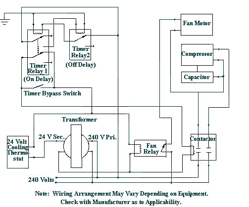 PORTABLE FORCED AIR COOLING UNIT schematic cold room wiring diagram pdf wiring diagram and schematic design electrical diagram for a room at reclaimingppi.co