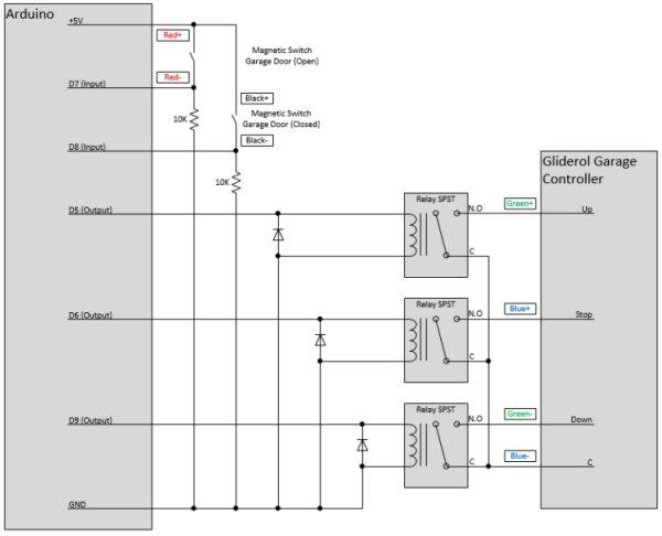 Updating the Arduino Garage Door Circuit for the new Gliderol Garage Controller.