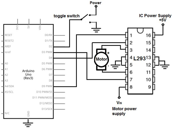 Arduino H Bridge Wiring Diagram Wiring Diagrams Image