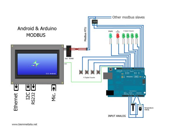 Android Arduino Communication through Modbus and Rs485 Schematic