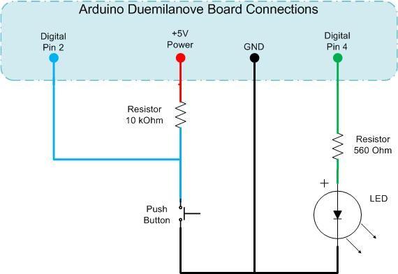 Arduino Platform - Interrupts Introduction Schematic