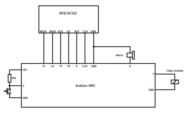 Arduino RFID Reader RC522 + Access Control System Schematic