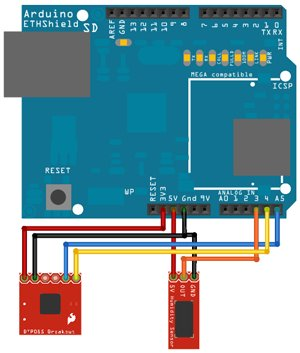 Arduino Weatherstation Schematic