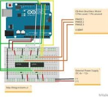Brushless DC (BLDC) motor with Arduino – Part 2. Circuit and Software