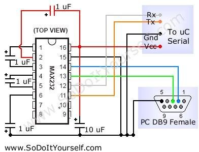 Communication between a USB serial device and an AVR (atmega Arduino) microcontroller Schematic