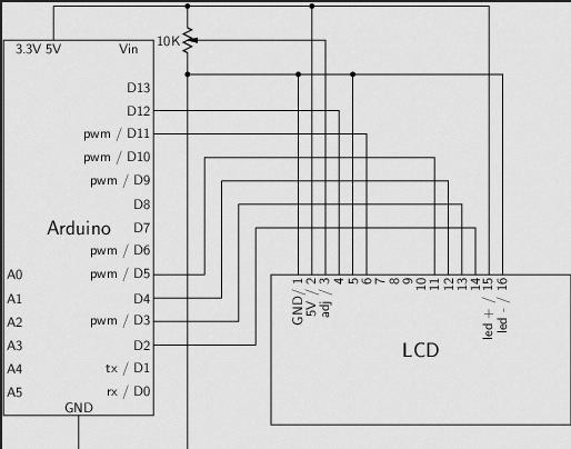 Displaying Arduino data Schematic