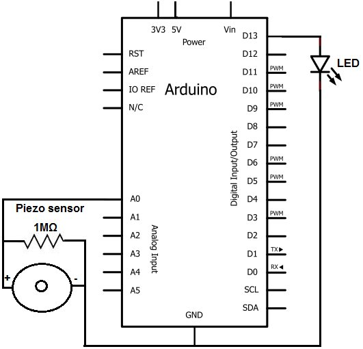 How to Build a (Piezo) Knock Sensor Circuit Schematic