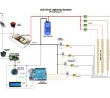 LED Sun rise/set Arduino Proj